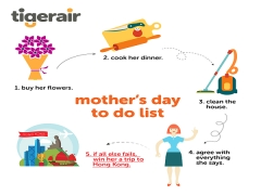 WIN Exciting Prizes with TigerAir's Mothers Day 2016 Contest Giveaway